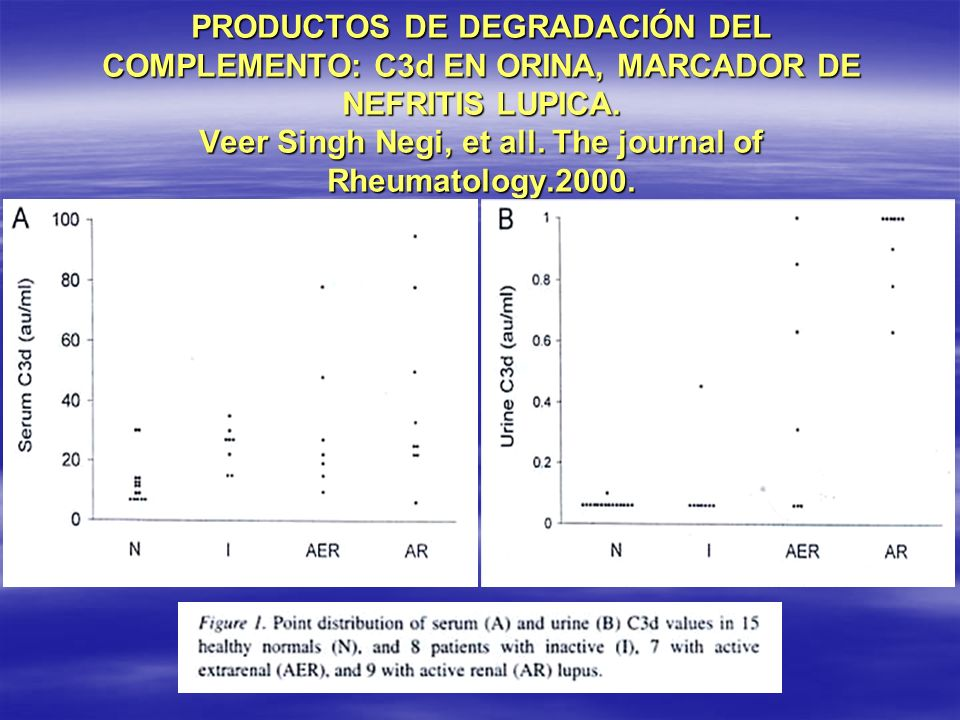 PRODUCTOS DE DEGRADACIÓN DEL COMPLEMENTO: C3d EN ORINA, MARCADOR DE NEFRITIS LUPICA.