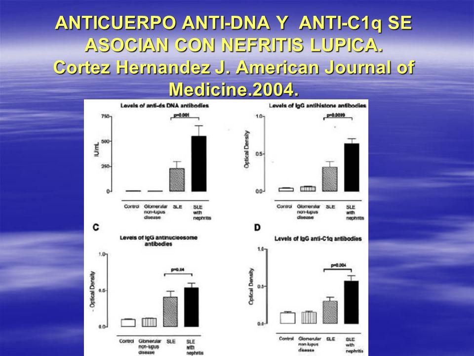 ANTICUERPO ANTI-DNA Y ANTI-C1q SE ASOCIAN CON NEFRITIS LUPICA
