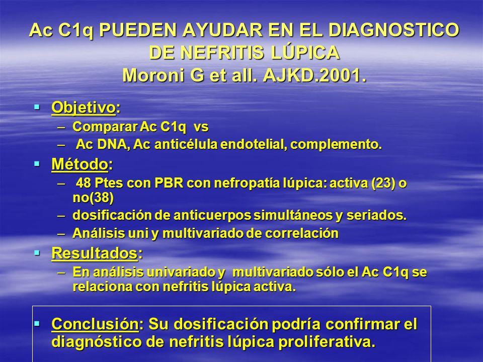 Ac C1q PUEDEN AYUDAR EN EL DIAGNOSTICO DE NEFRITIS LÚPICA Moroni G et all. AJKD.2001.