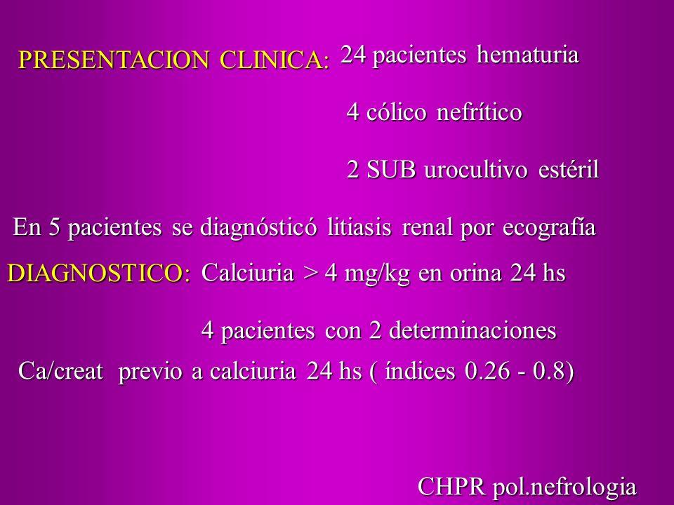 24 pacientes hematuria 4 cólico nefrítico. 2 SUB urocultivo estéril. En 5 pacientes se diagnósticó litiasis renal por ecografía.