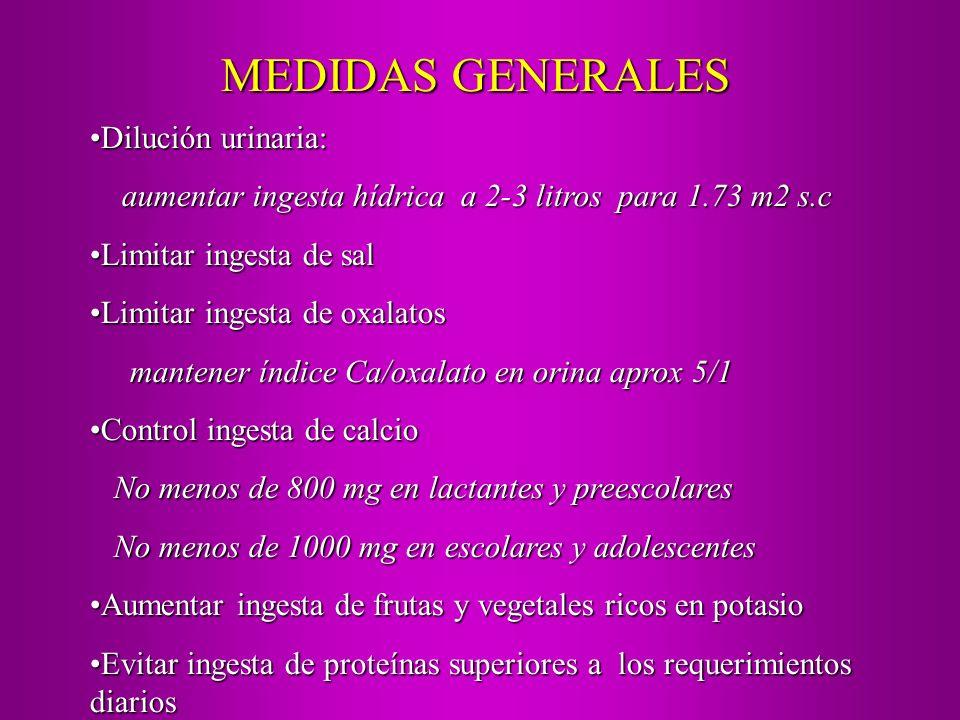 MEDIDAS GENERALES Dilución urinaria: