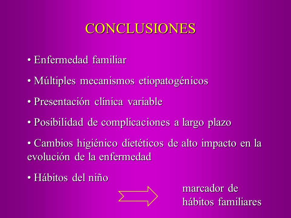 CONCLUSIONES Enfermedad familiar Múltiples mecanismos etiopatogénicos
