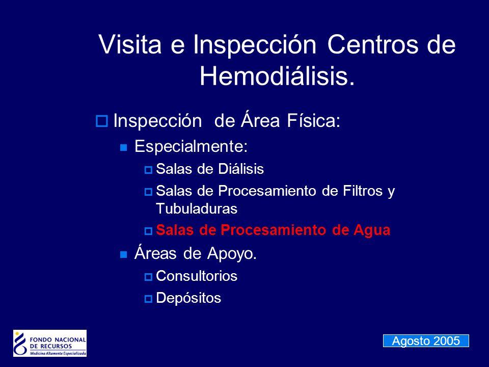 Visita e Inspección Centros de Hemodiálisis.