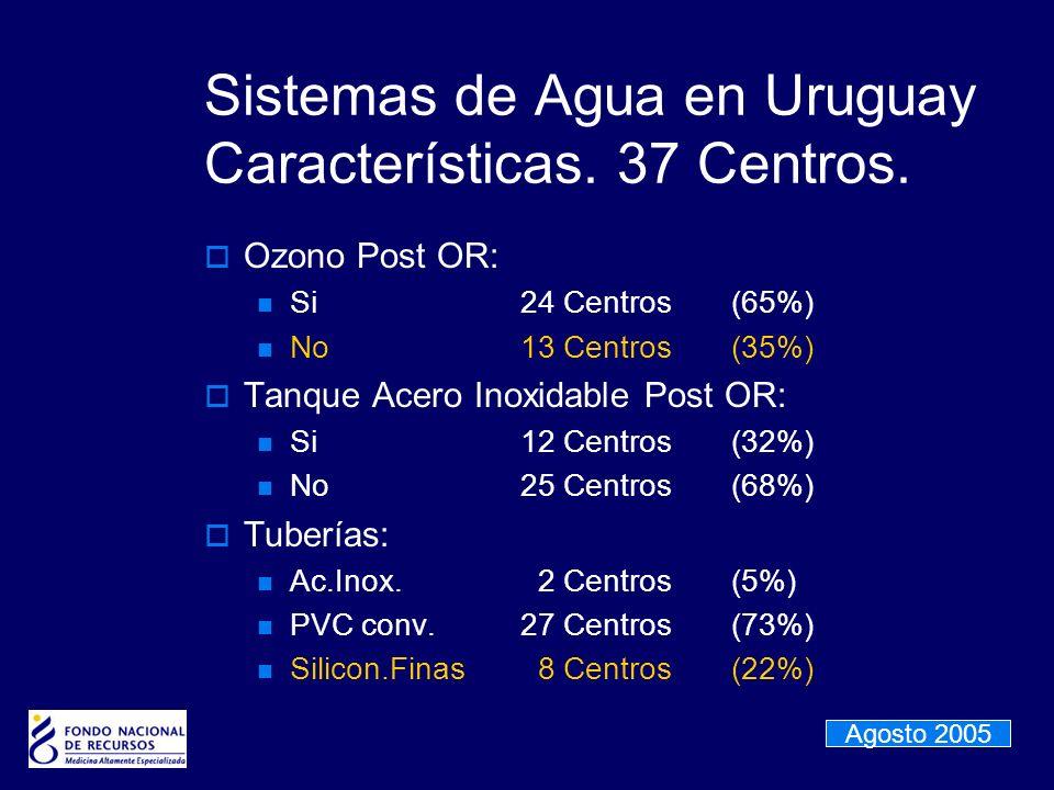 Sistemas de Agua en Uruguay Características. 37 Centros.