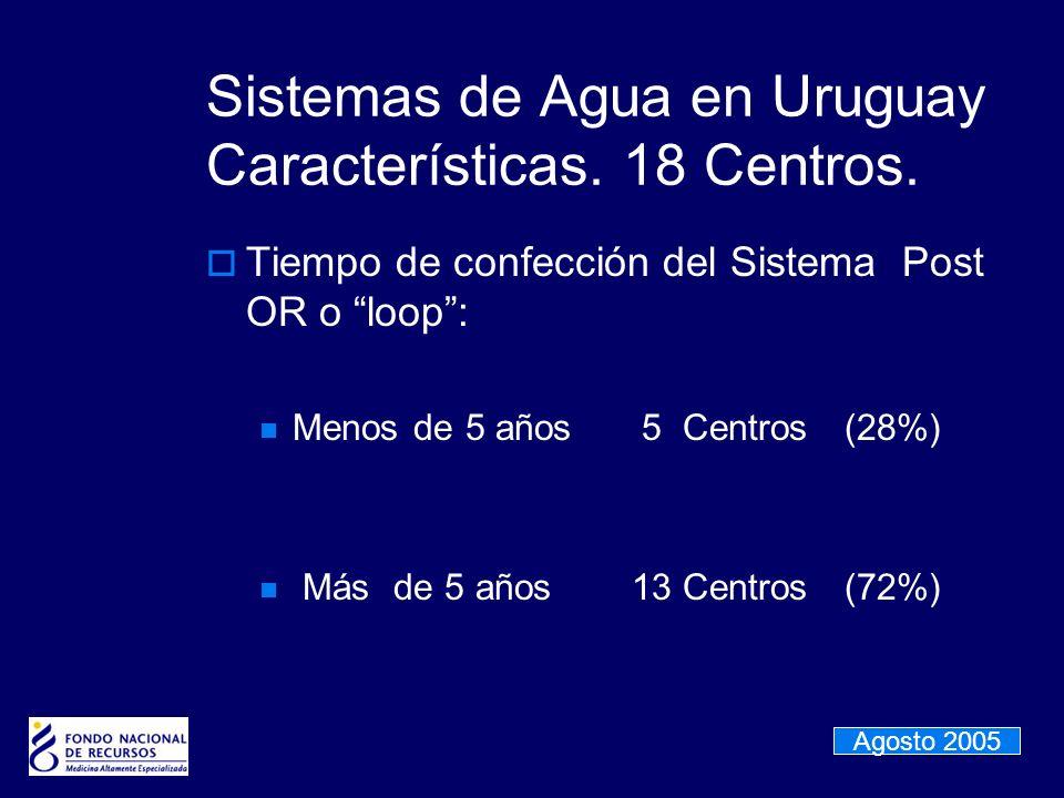 Sistemas de Agua en Uruguay Características. 18 Centros.