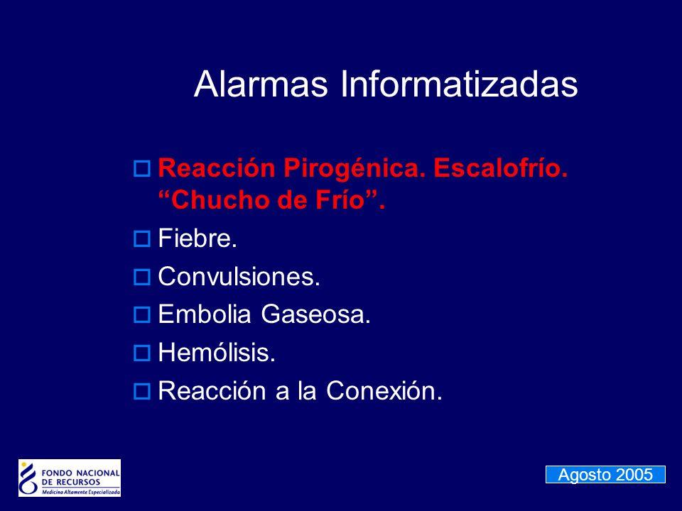 Alarmas Informatizadas