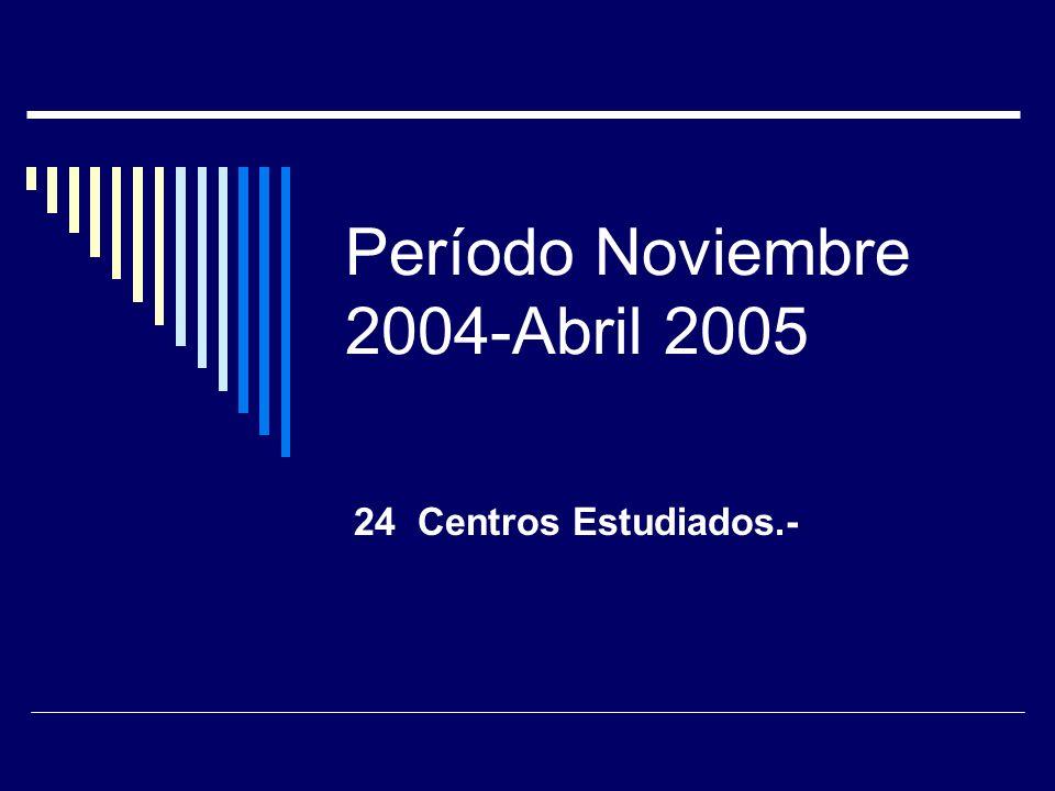 Período Noviembre 2004-Abril 2005