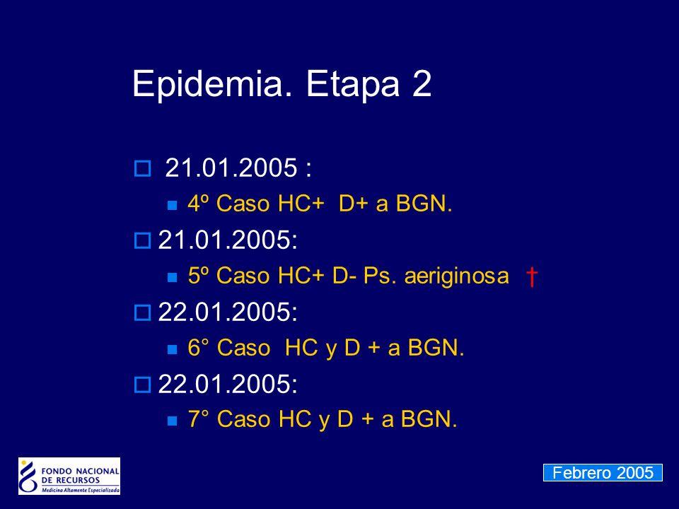 Epidemia. Etapa 2 21.01.2005 : 4º Caso HC+ D+ a BGN. 21.01.2005: 5º Caso HC+ D- Ps. aeriginosa †