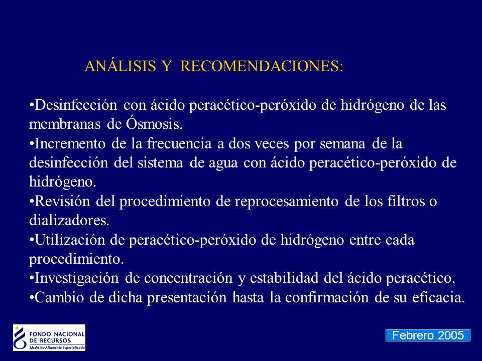 ANÁLISIS Y RECOMENDACIONES: