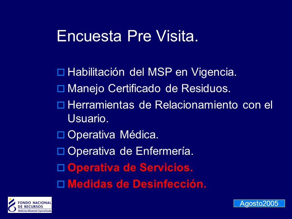Encuesta Pre Visita. Habilitación del MSP en Vigencia.