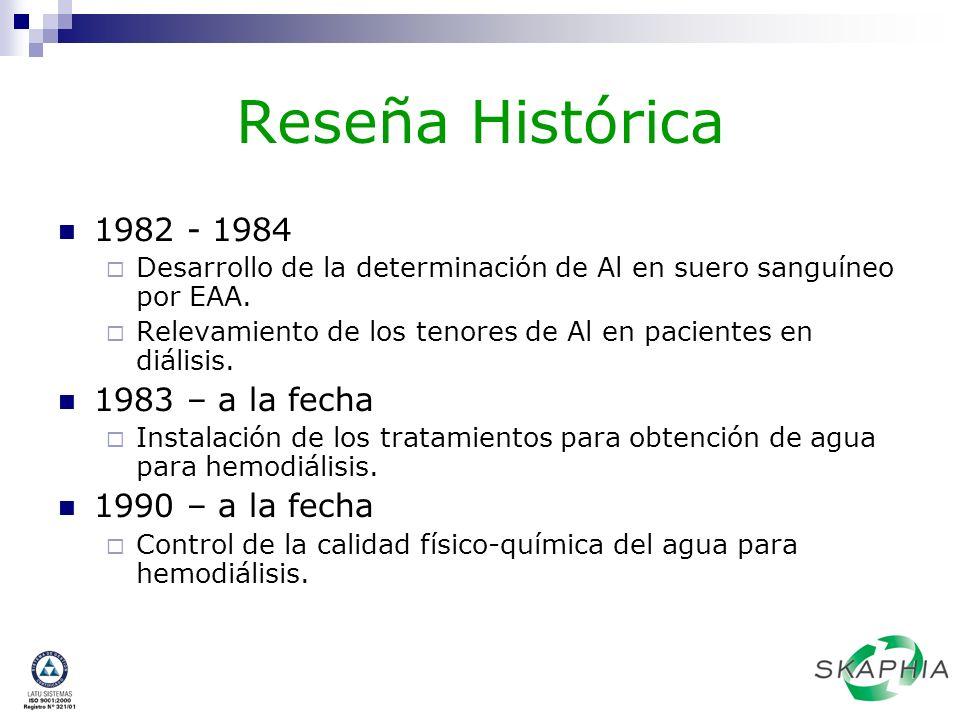 Reseña Histórica 1982 - 1984 1983 – a la fecha 1990 – a la fecha