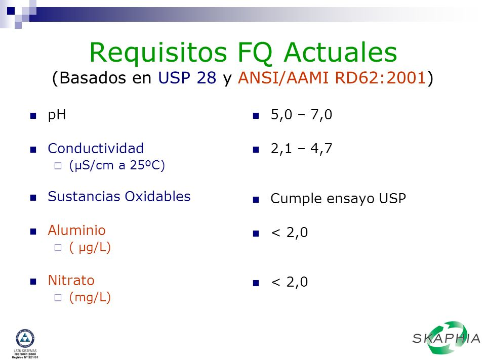 Requisitos FQ Actuales (Basados en USP 28 y ANSI/AAMI RD62:2001)