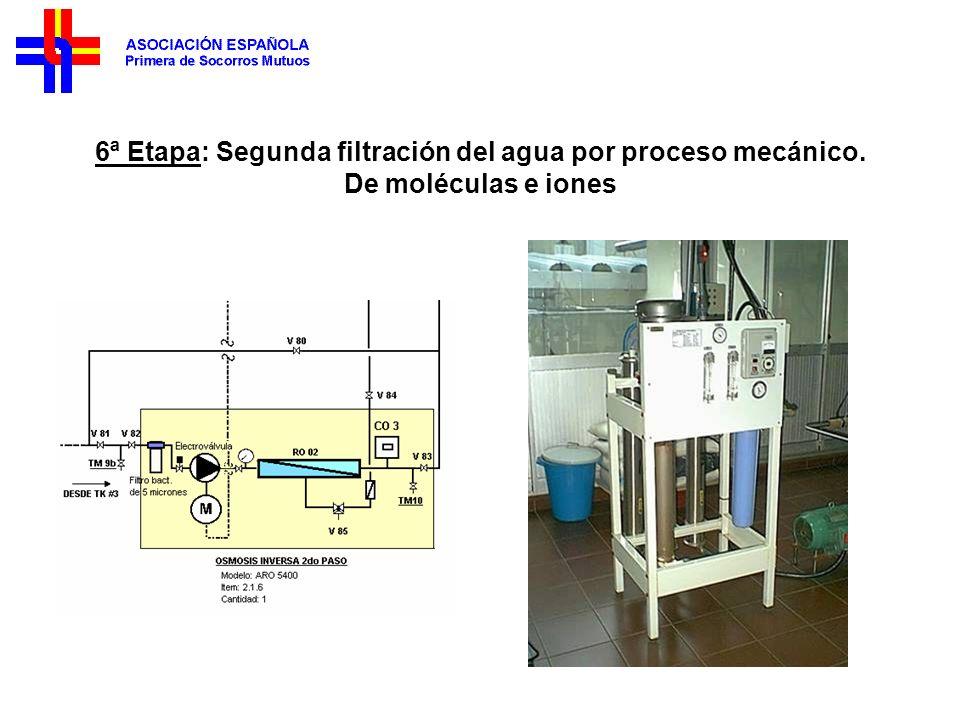 6ª Etapa: Segunda filtración del agua por proceso mecánico