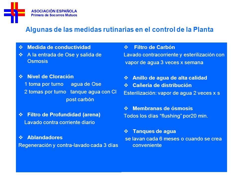 Algunas de las medidas rutinarias en el control de la Planta