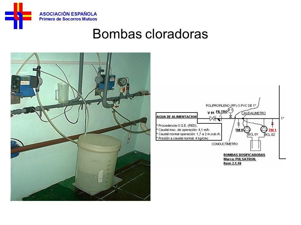 Bombas cloradoras
