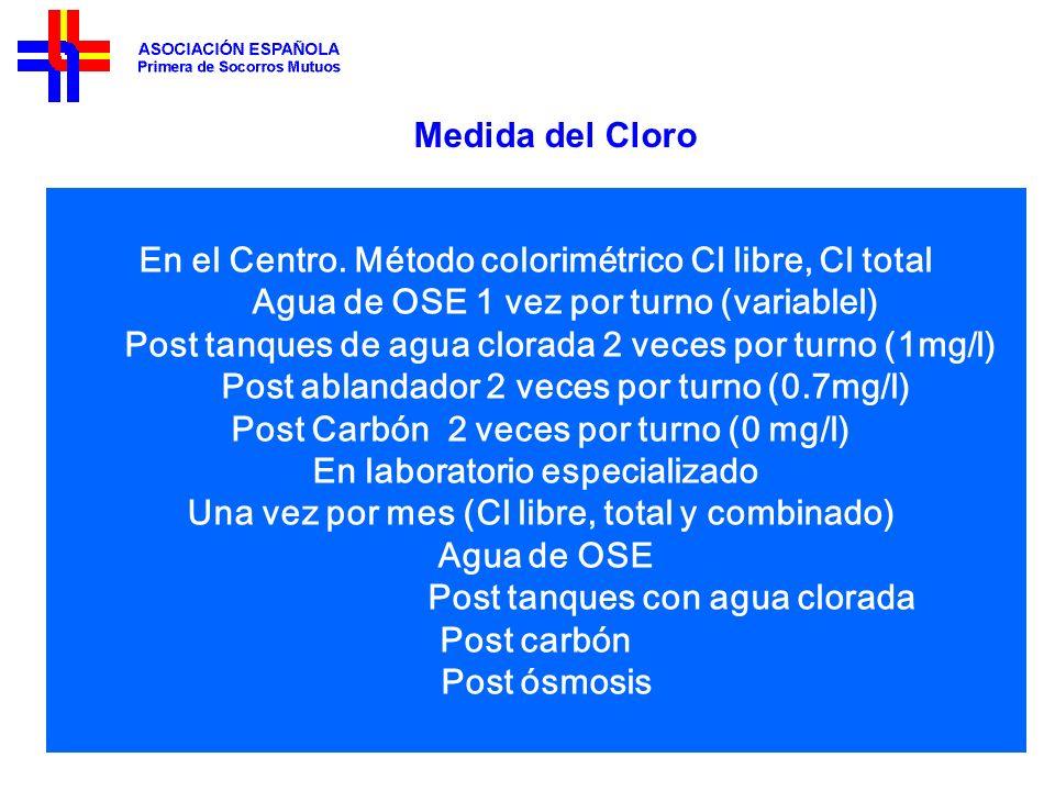 Medida del Cloro