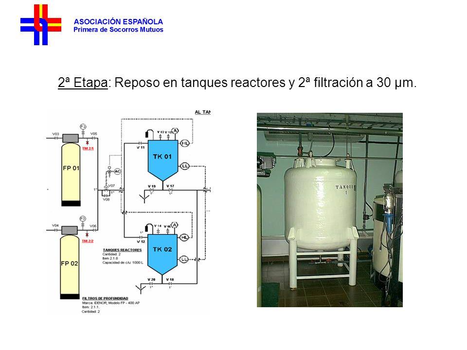 2ª Etapa: Reposo en tanques reactores y 2ª filtración a 30 µm.