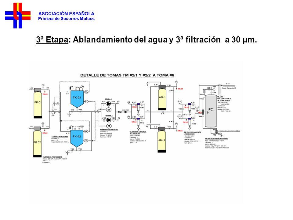 3ª Etapa: Ablandamiento del agua y 3ª filtración a 30 µm.