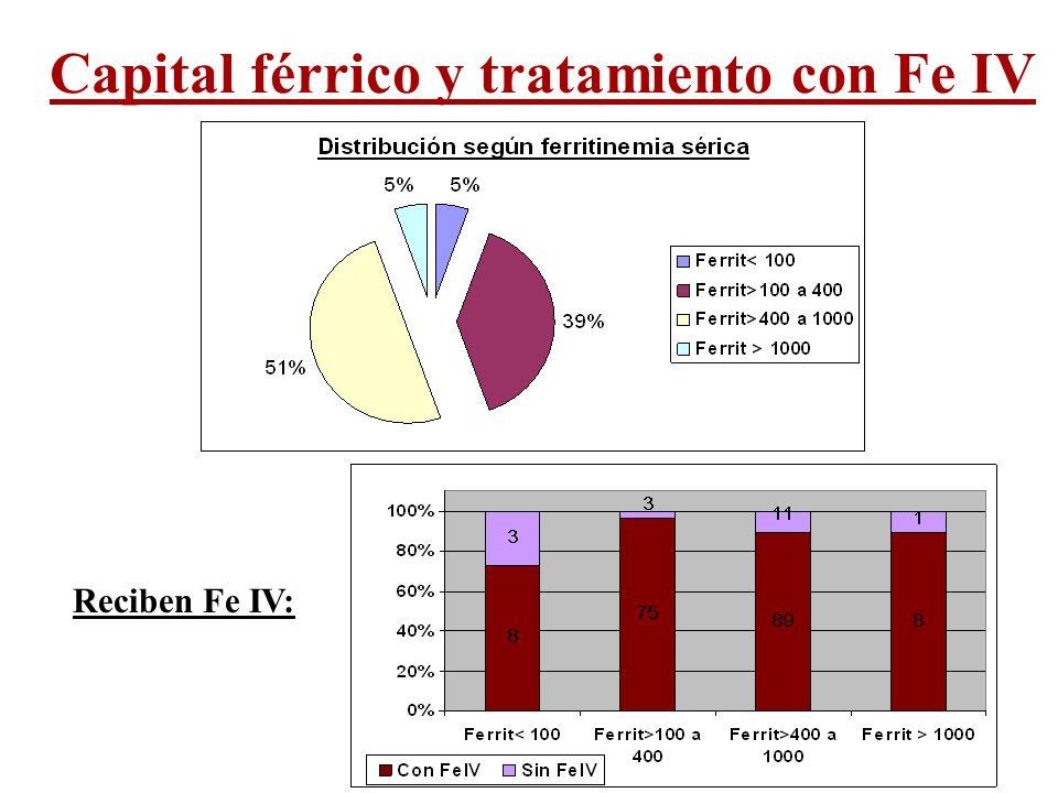 Capital férrico y tratamiento con Fe IV
