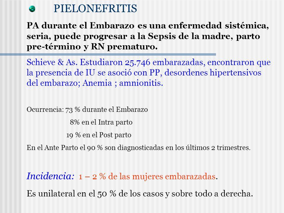 Incidencia: 1 – 2 % de las mujeres embarazadas.