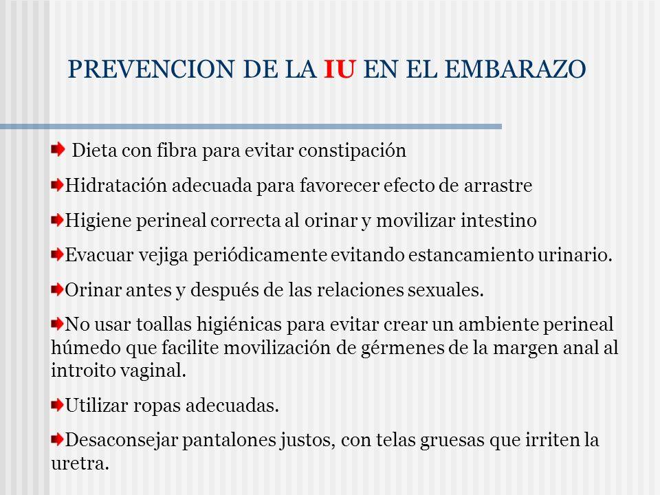 PREVENCION DE LA IU EN EL EMBARAZO