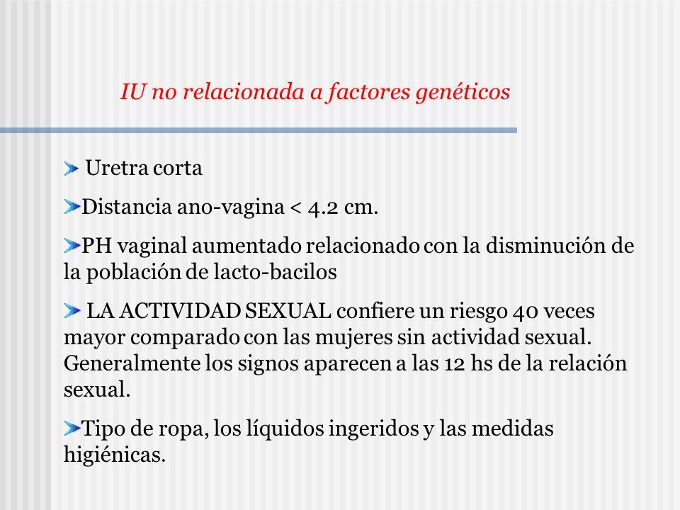 IU no relacionada a factores genéticos