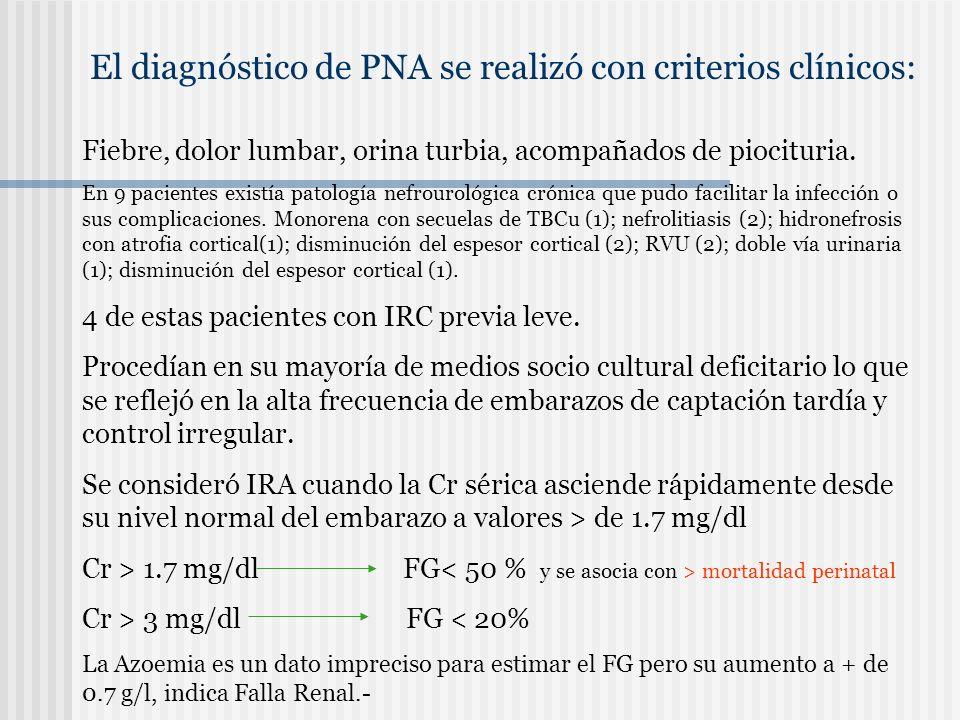 El diagnóstico de PNA se realizó con criterios clínicos: