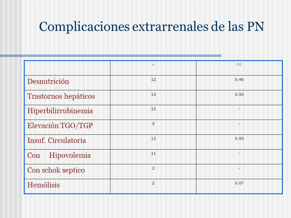 Complicaciones extrarrenales de las PN
