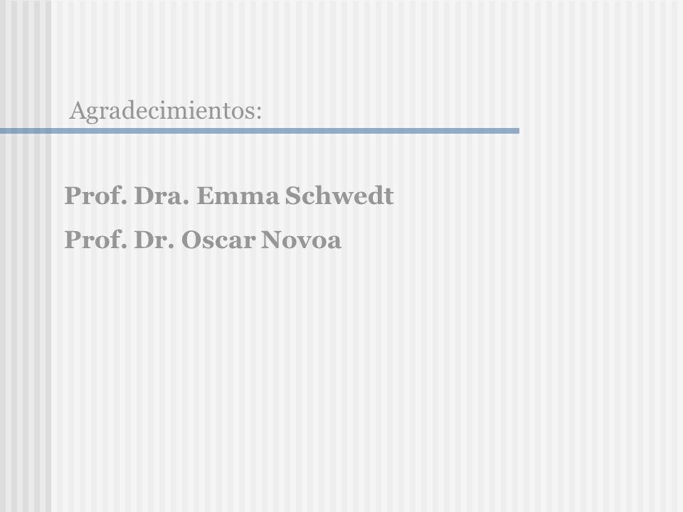 Agradecimientos: Prof. Dra. Emma Schwedt Prof. Dr. Oscar Novoa