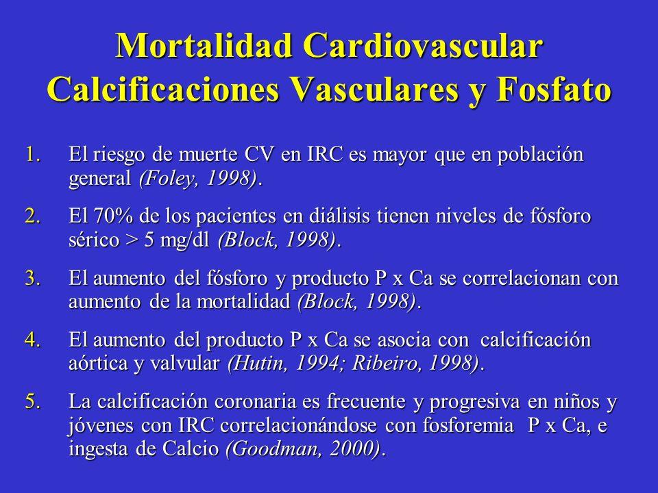 Mortalidad Cardiovascular Calcificaciones Vasculares y Fosfato