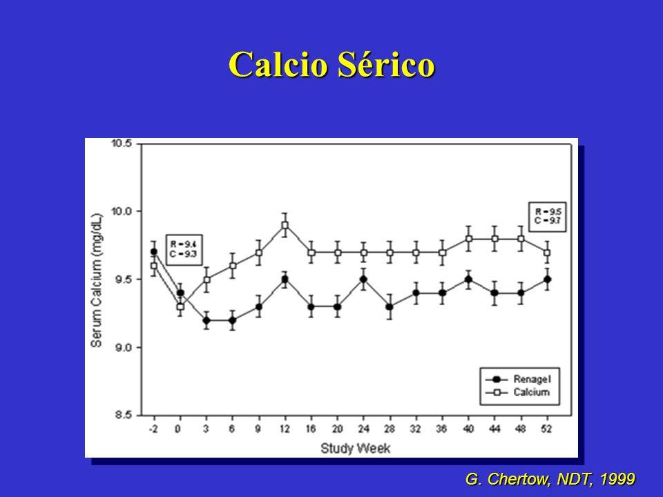 Calcio Sérico G. Chertow, NDT, 1999