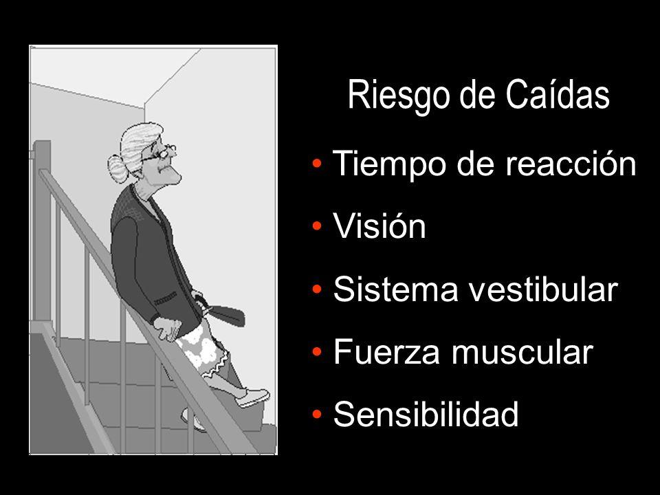 Riesgo de Caídas Tiempo de reacción Visión Sistema vestibular