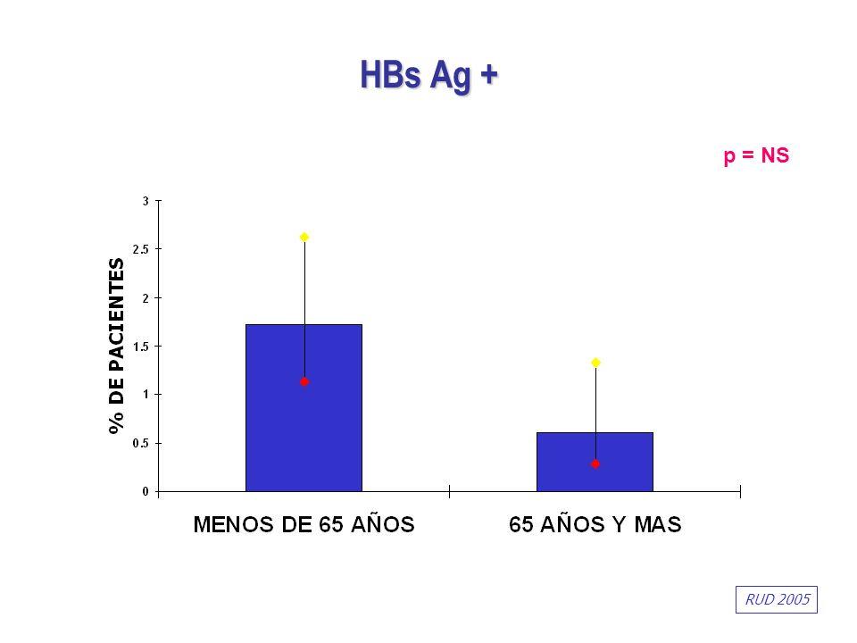 HBs Ag + p = NS RUD 2005