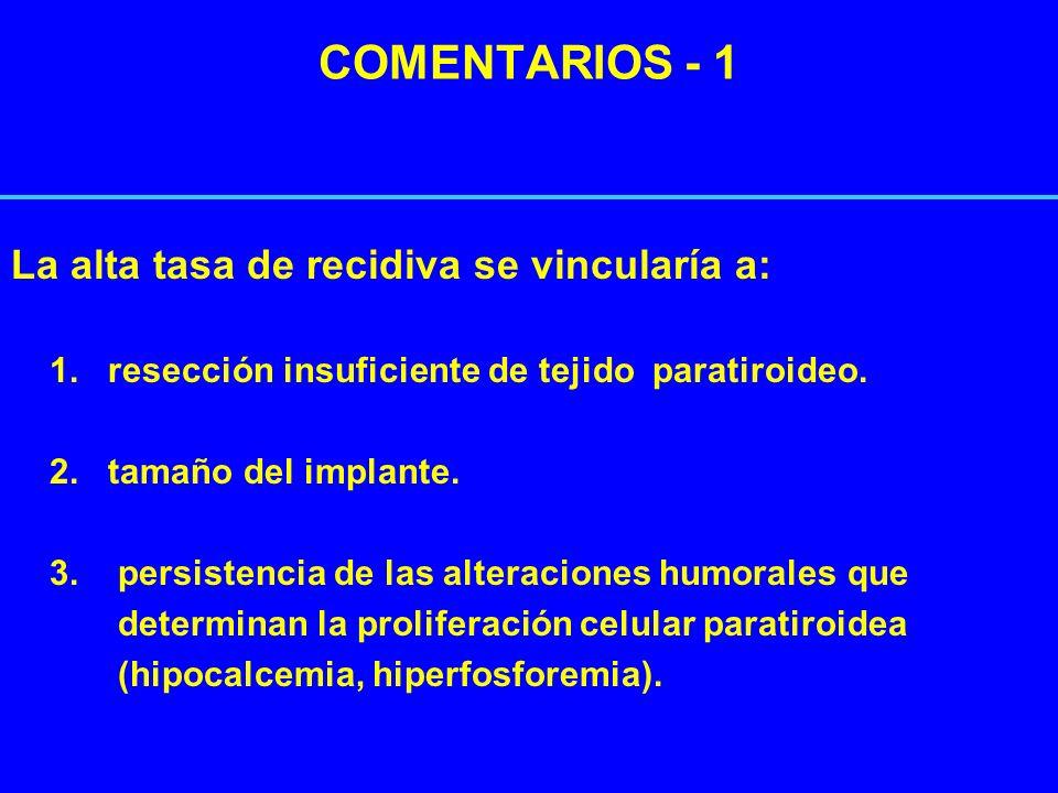 COMENTARIOS - 1 La alta tasa de recidiva se vincularía a: