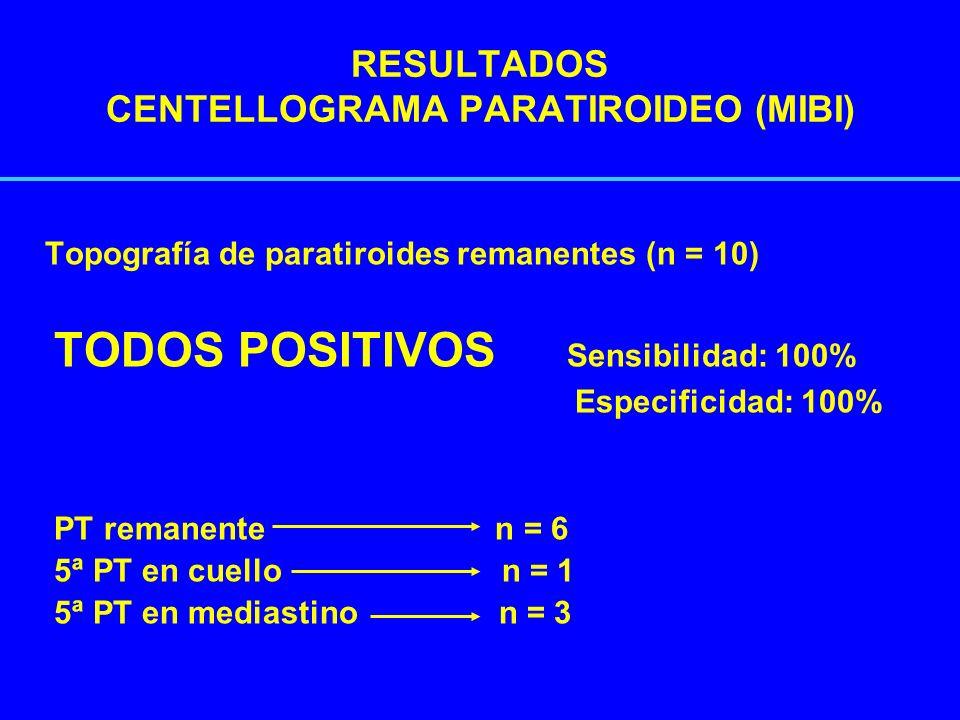 RESULTADOS CENTELLOGRAMA PARATIROIDEO (MIBI)