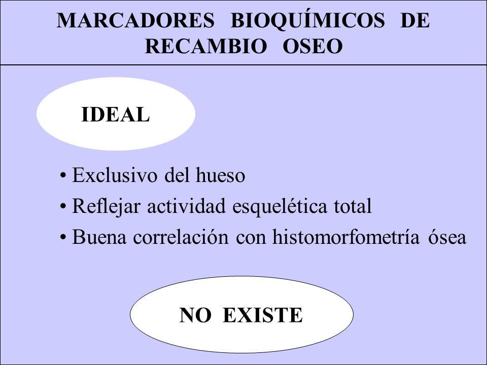 MARCADORES BIOQUÍMICOS DE RECAMBIO OSEO