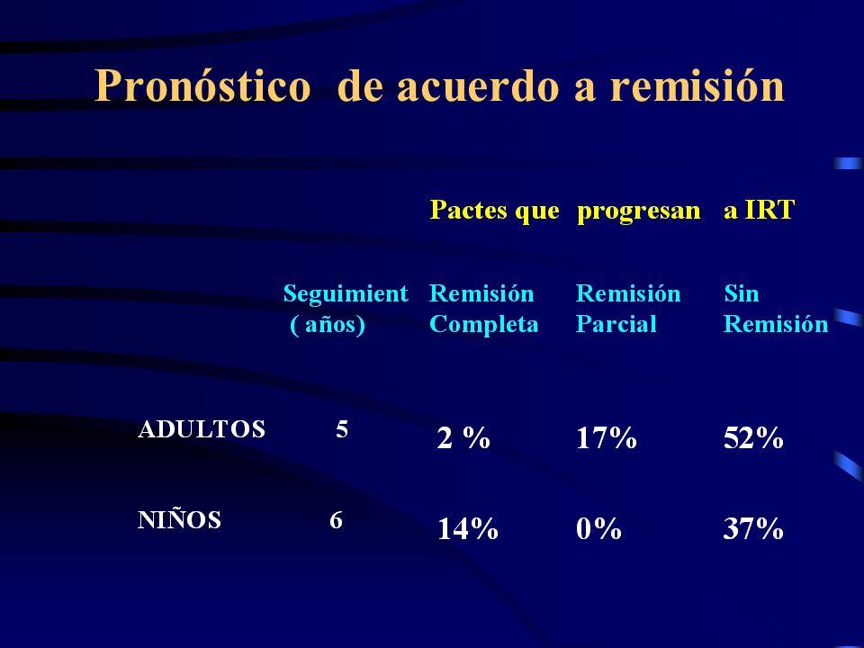 Pronóstico de acuerdo a remisión