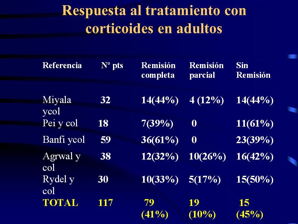Respuesta al tratamiento con corticoides en adultos