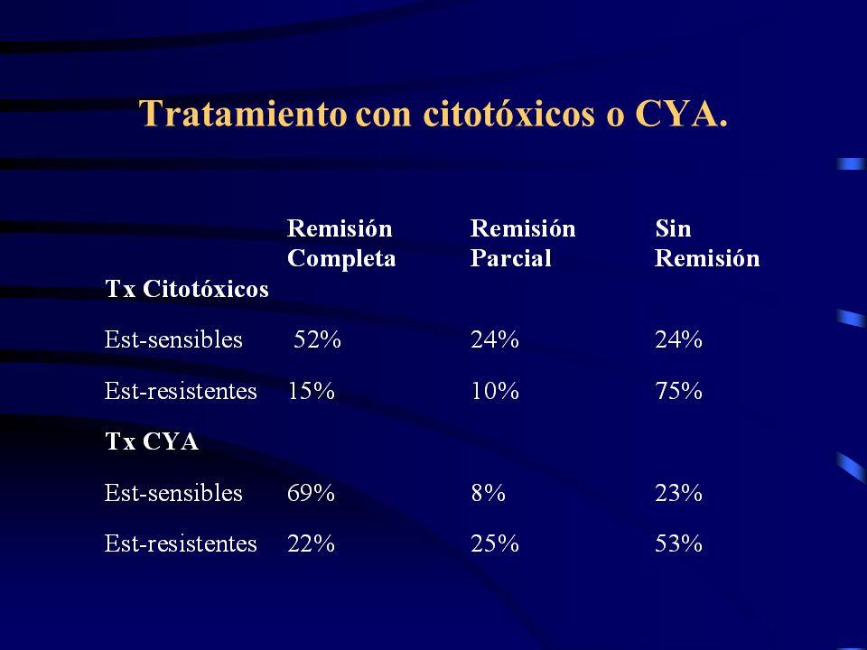 Tratamiento con citotóxicos o CYA.
