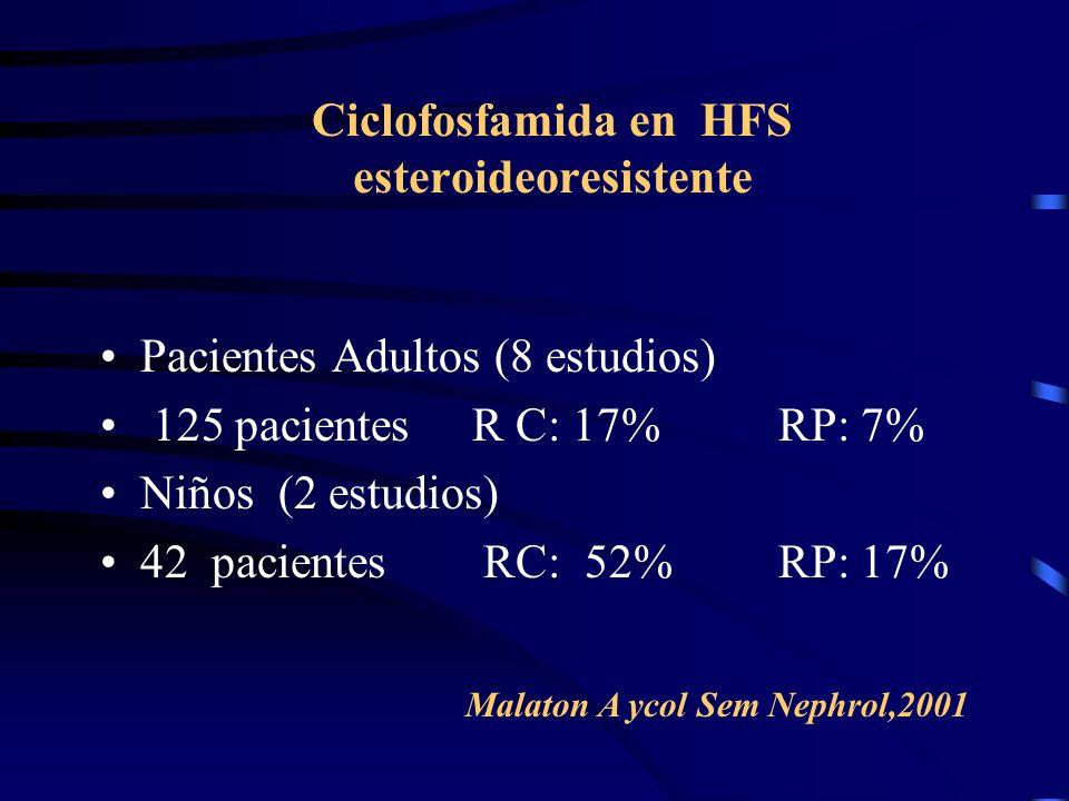 Ciclofosfamida en HFS esteroideoresistente