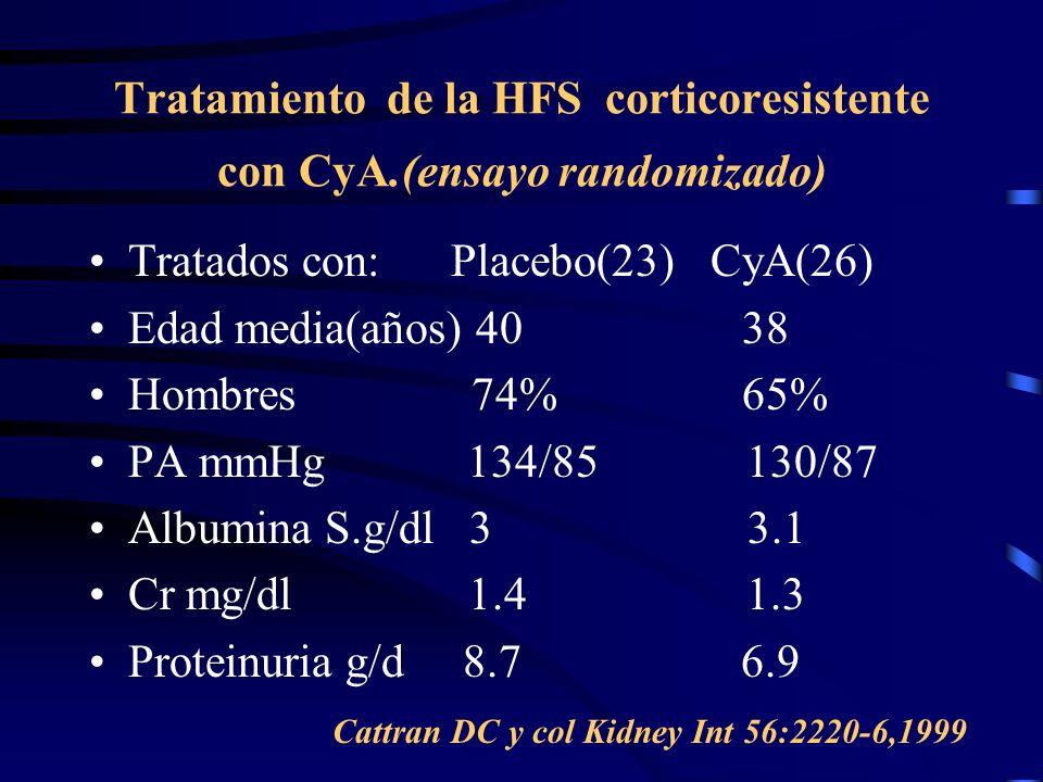 Tratamiento de la HFS corticoresistente con CyA.(ensayo randomizado)