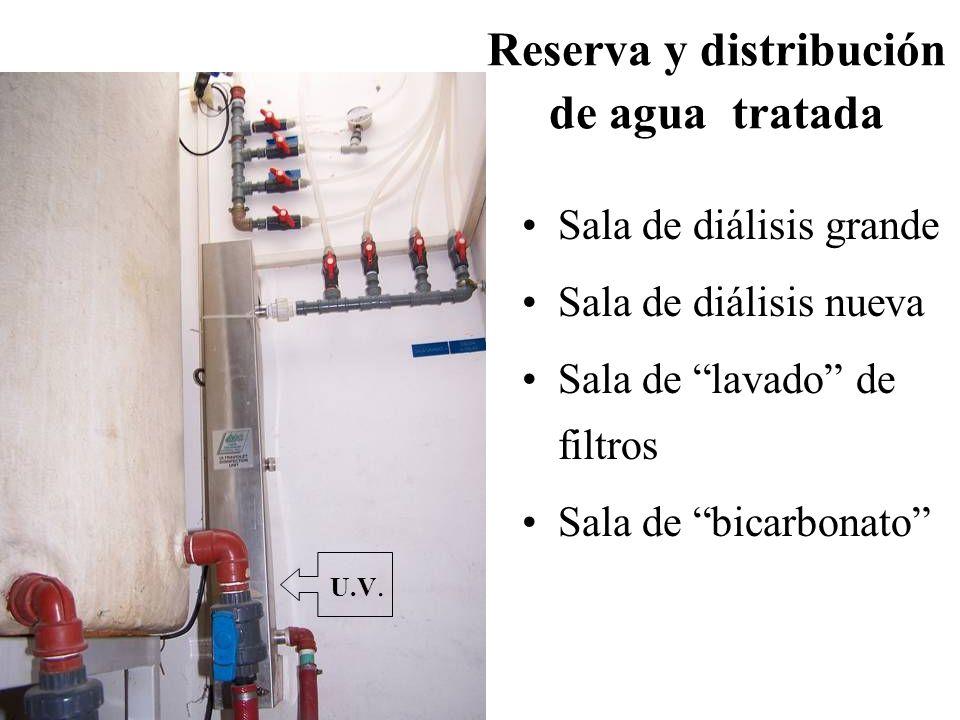 Reserva y distribución de agua tratada