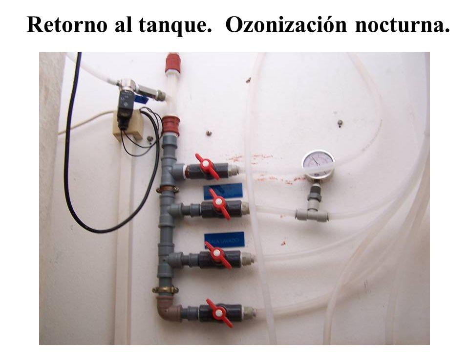 Retorno al tanque. Ozonización nocturna.