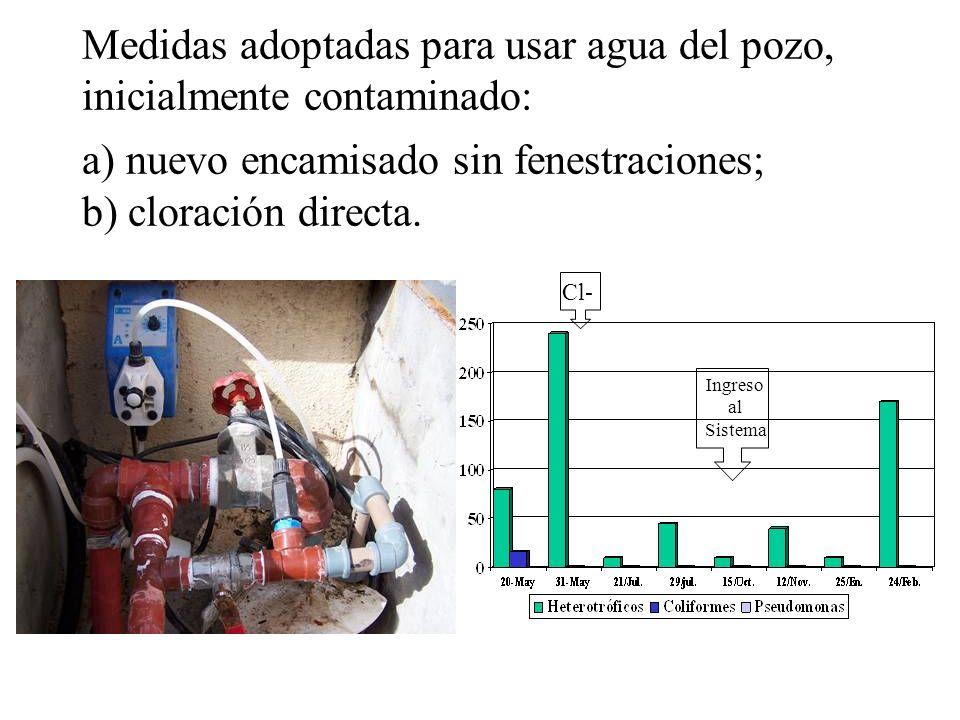 Medidas adoptadas para usar agua del pozo, inicialmente contaminado: a) nuevo encamisado sin fenestraciones; b) cloración directa.
