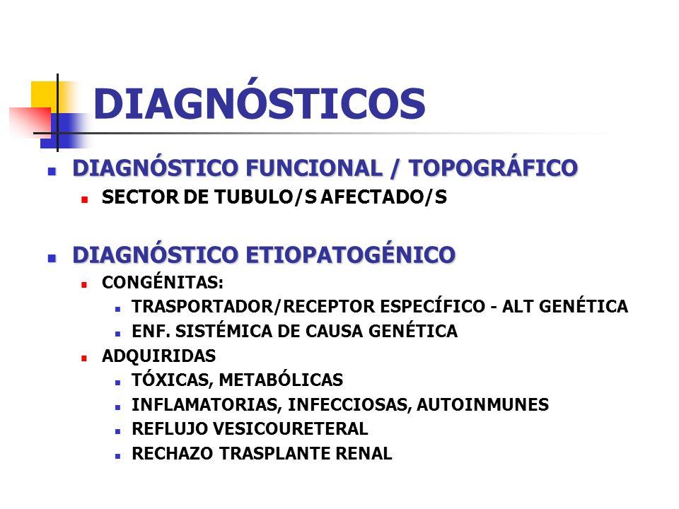 DIAGNÓSTICOS DIAGNÓSTICO FUNCIONAL / TOPOGRÁFICO