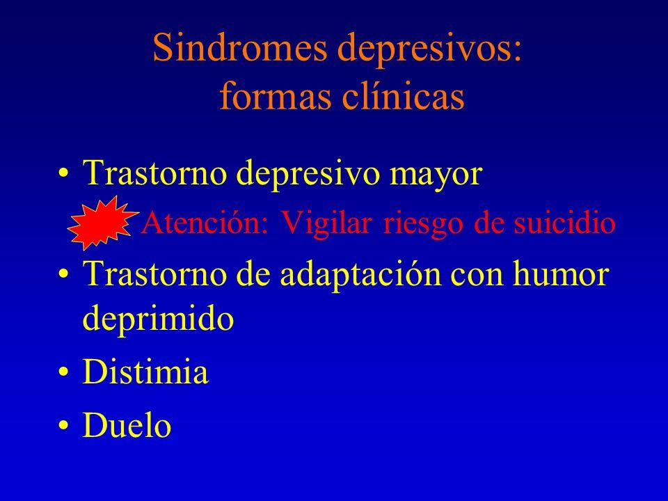 Sindromes depresivos: formas clínicas