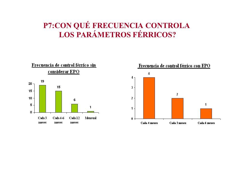 P7:CON QUÉ FRECUENCIA CONTROLA LOS PARÁMETROS FÉRRICOS