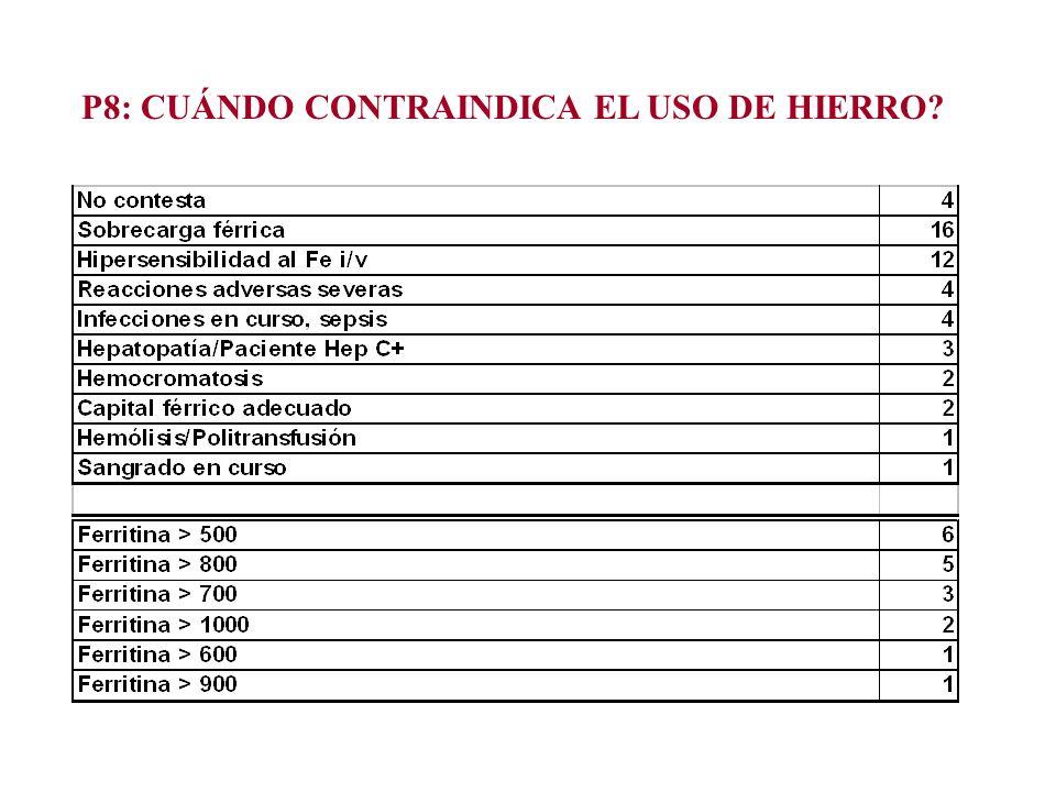P8: CUÁNDO CONTRAINDICA EL USO DE HIERRO