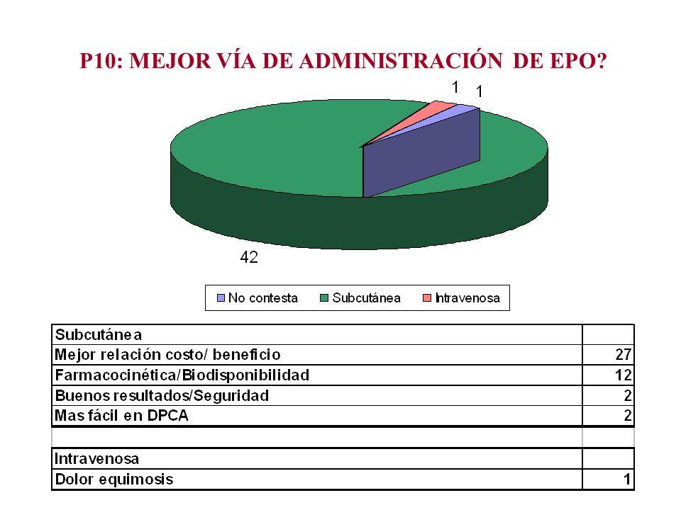 P10: MEJOR VÍA DE ADMINISTRACIÓN DE EPO