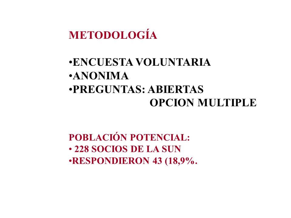 METODOLOGÍA ENCUESTA VOLUNTARIA ANONIMA PREGUNTAS: ABIERTAS